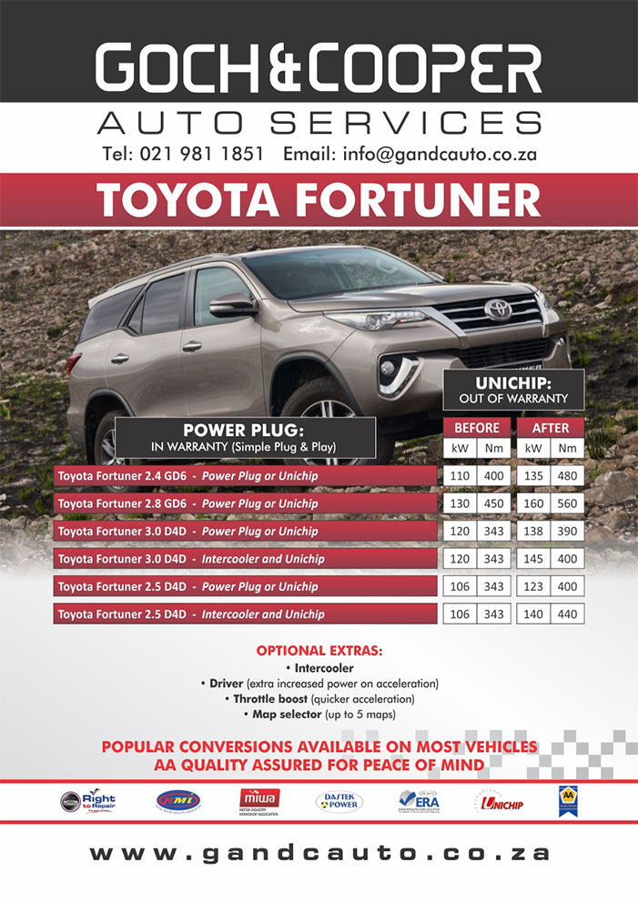 Toyota Hilux / Fortuner
